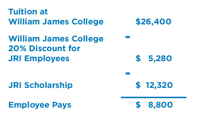 William James College Master's Tuition Model for JRI Employees